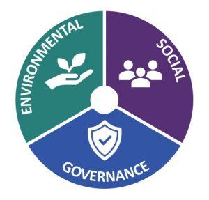 Environmental, Social, Governance wheel, Merlin works hard to consider ESG in its operations