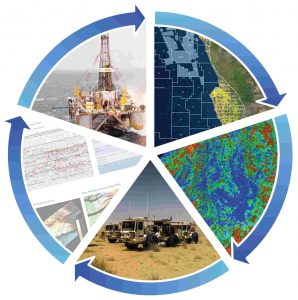 Merlin Geoscience offers support across the energy lifecycle