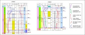 Read more about the article Merlin Sequence Stratigraphy